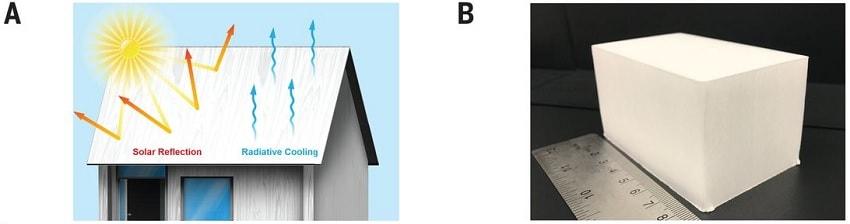 bois refroidissement toit
