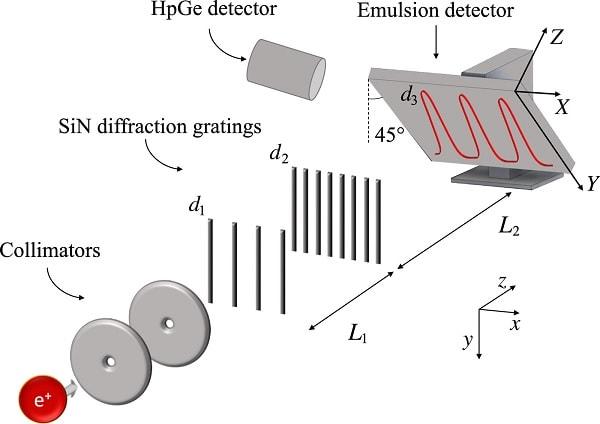 interferometre talbot lau