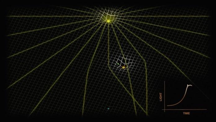 micro lentille gravitationnelle