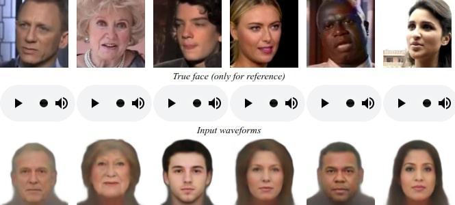 IA reconstitution visage