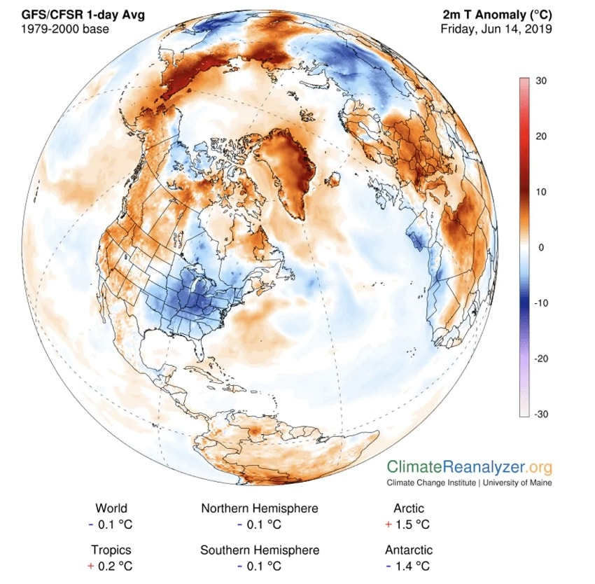 differences temperature