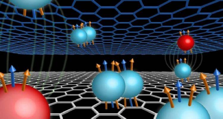etats quantiques graphene