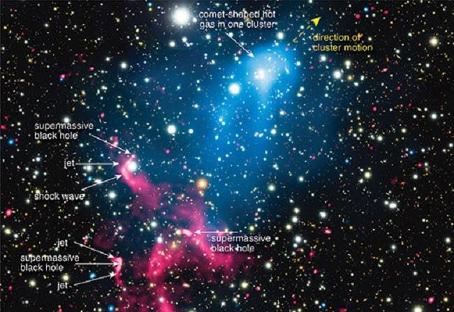 fusion amas galaxies