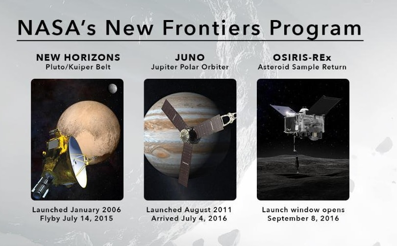 programme new frontiers