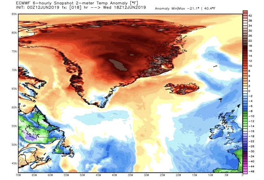 simulation differences temperature