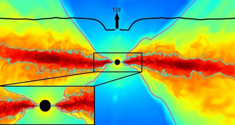 simulation disque trou noir