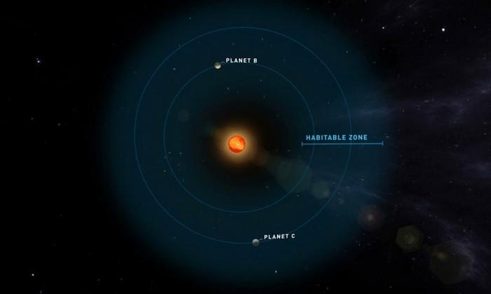 planete-zone-habitable