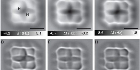 charges molecules structure