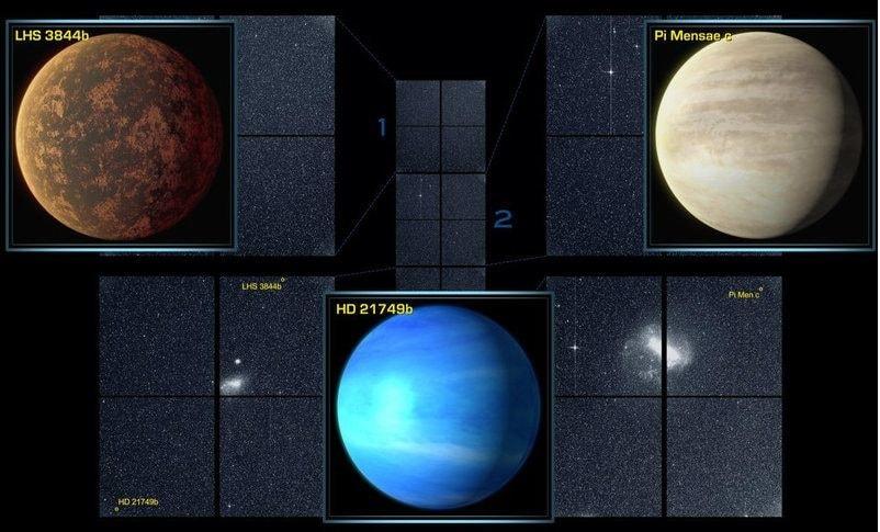 exoplanetes tess