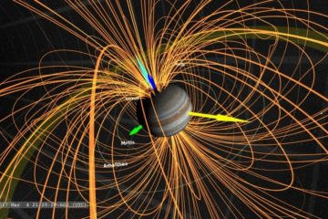 jupiter magnetosphere perturbations