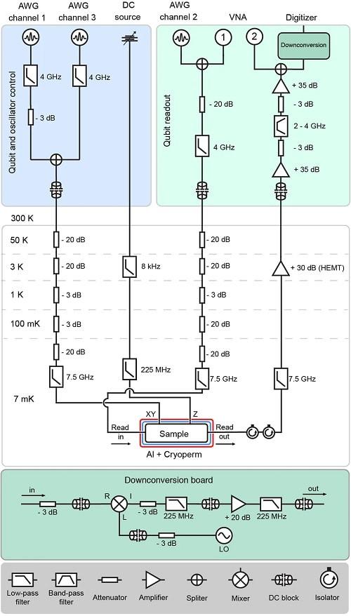 schema dispositif phonons