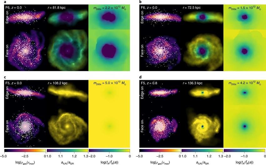 simulation galaxies