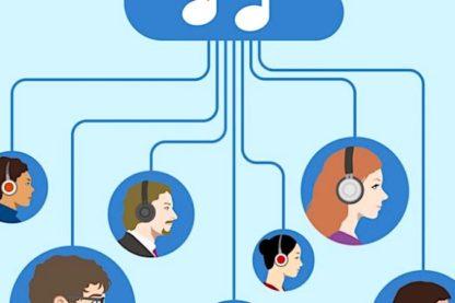 streaming musical faconne par intelligence artificielle