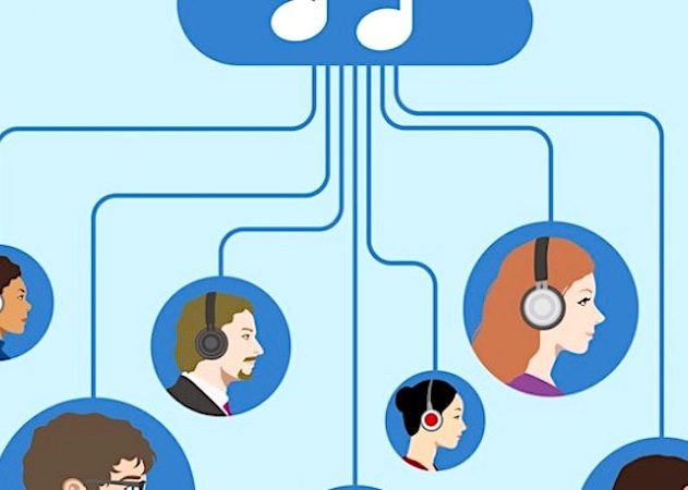 streaming musical faconne par intelligence artificielle