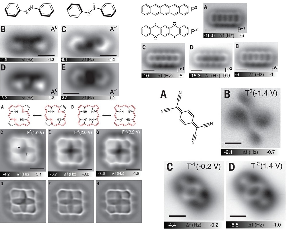 structure types molecules