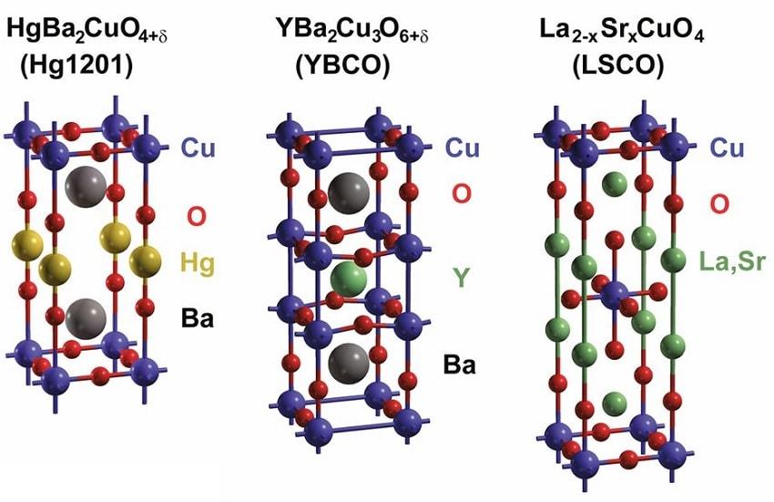 structure lsco