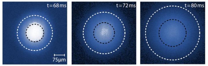 violation symetrie classique nuage particules quantiques