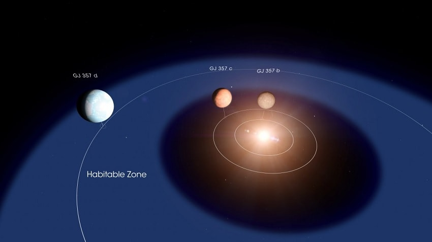 zone habitable gj357d