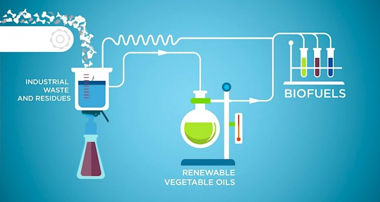 biopropane biolpg avantages renouvelable