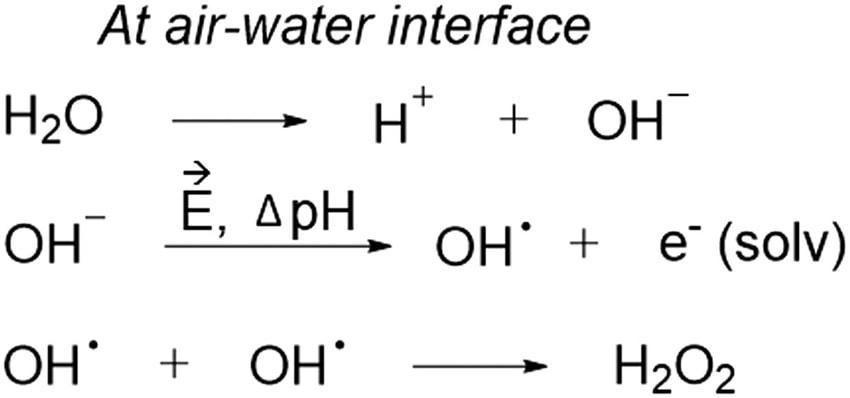 formule eau