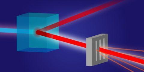 rayonsx quantique