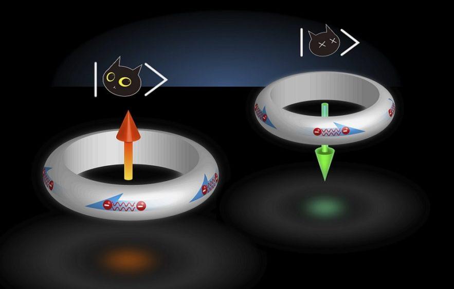 materiau informatique quantique