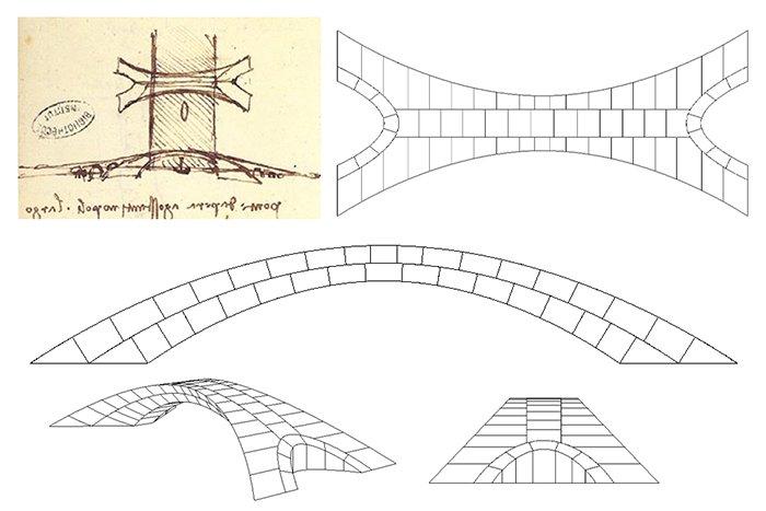 pont de vinci vieux 500 ans realisable