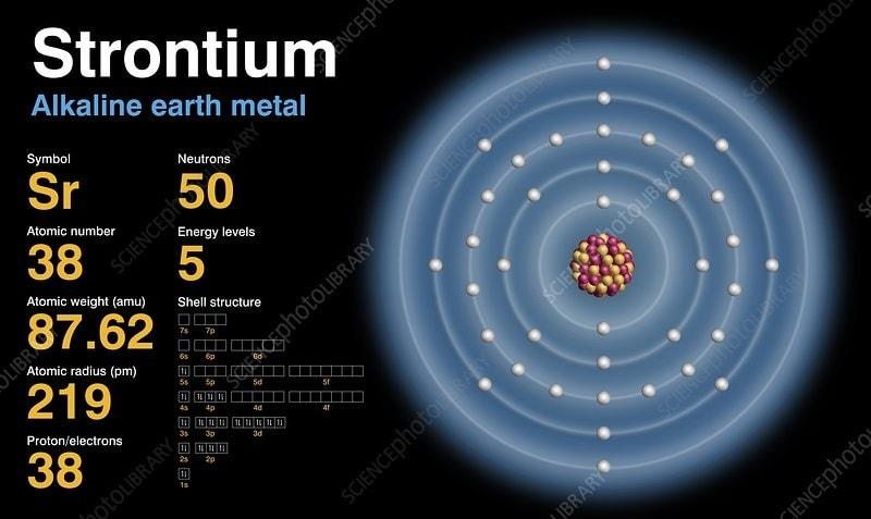 structure strontium