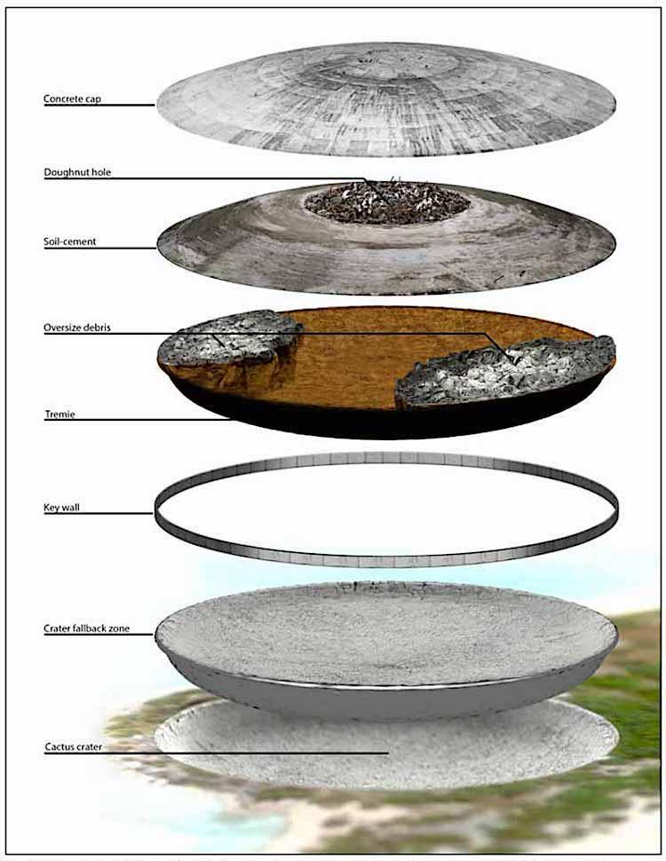 dome ile runit structure