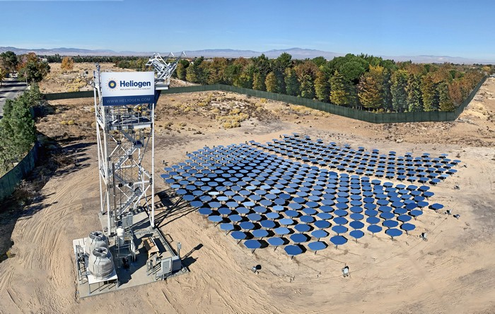 heliogen mirroirs energie solaire