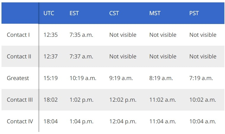 horaires transit mercure