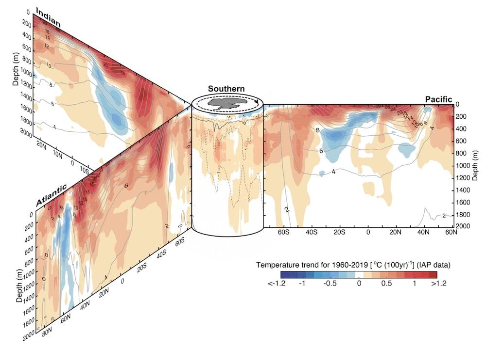 tendance thermique oceans 1960-2019 vue separee