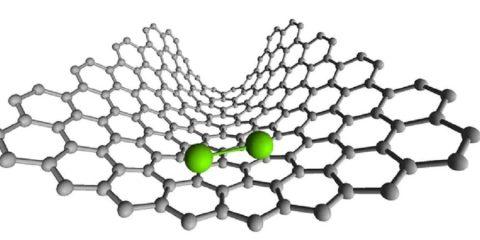liaison atomes