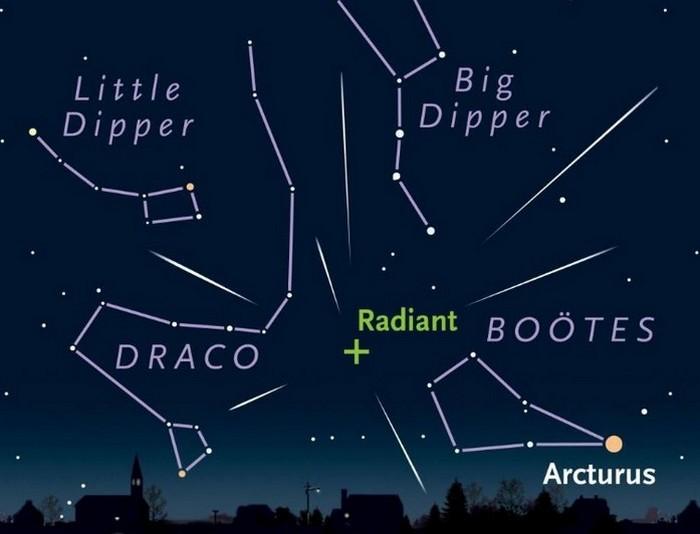 quadrantides meteorites meteores etoiles filantes