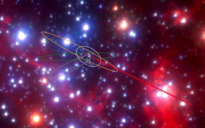 centre galactique objet g