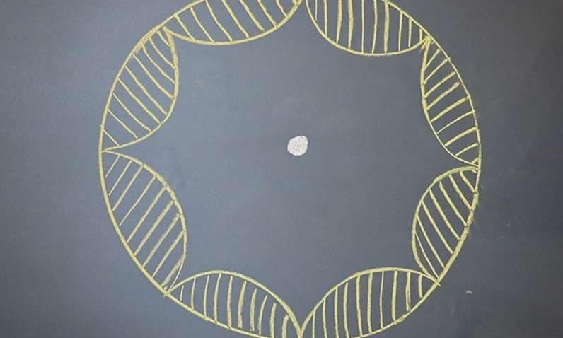 symetrie diagramme