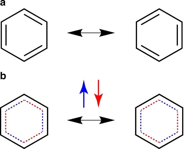 benzene spins