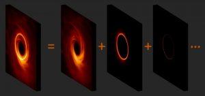 structure trou noir