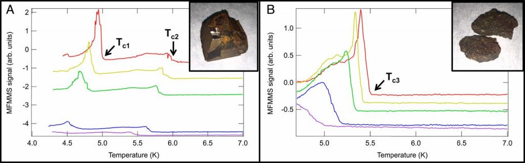 spectrométrie supraconductivité météorites