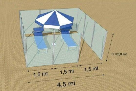cages plexiglas plages Italie pandemie details
