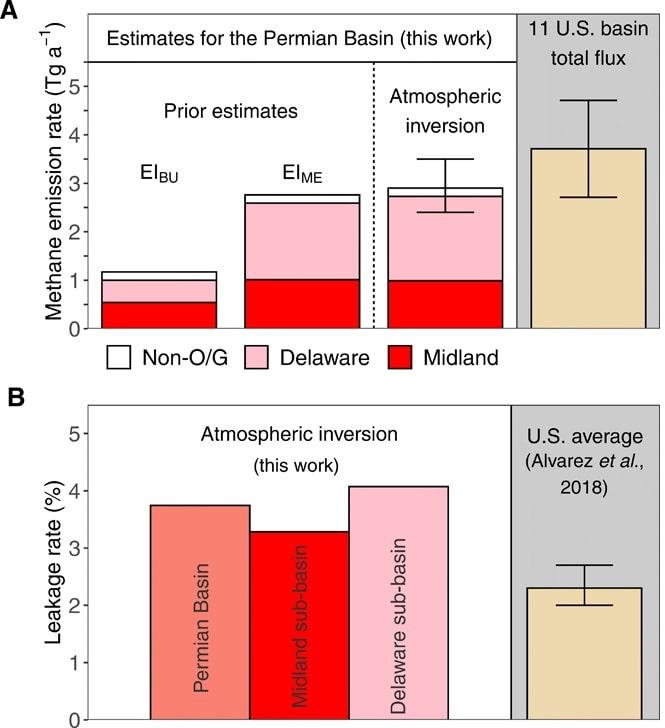 fuite methane