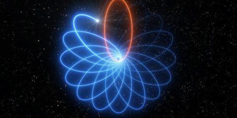 théorie relativité orbite rosace trou noir supermassif