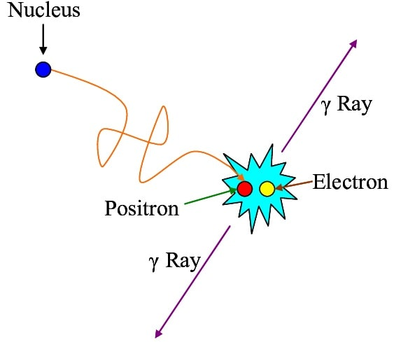 positrons rayons