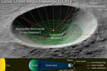 projet NASA radiotélescope face cachée lune