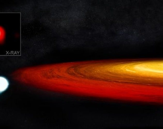 trou noir etoile