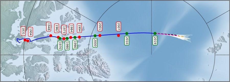 evolution nord magnetique