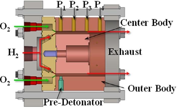 moteur rotation