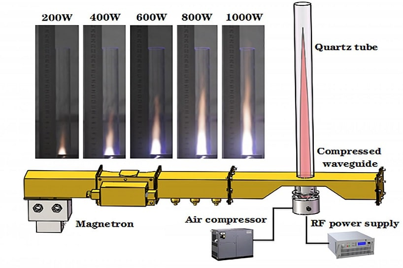 structure plasma