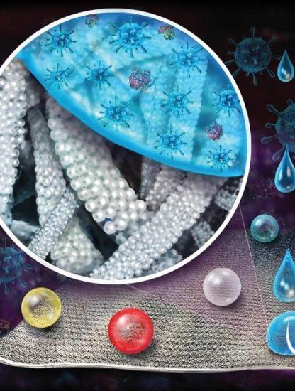 textile repulsif