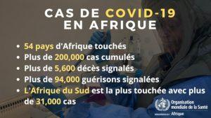 chiffres pandémie covid-19 afrique